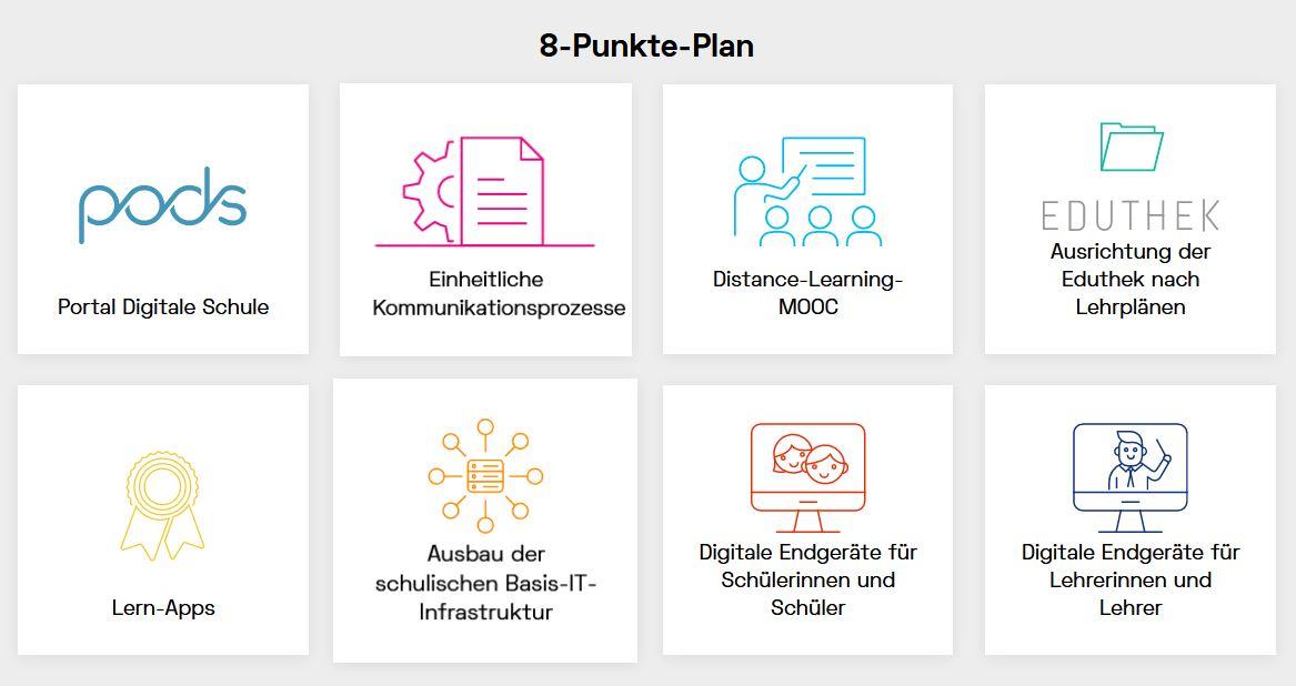 Wir sind mit dabei! Digitale Schule – 8 Punkte Plan